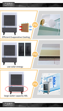 Outdoor cooling fan/ outdoor solar powered cooling air fan/ outdoor mist fan