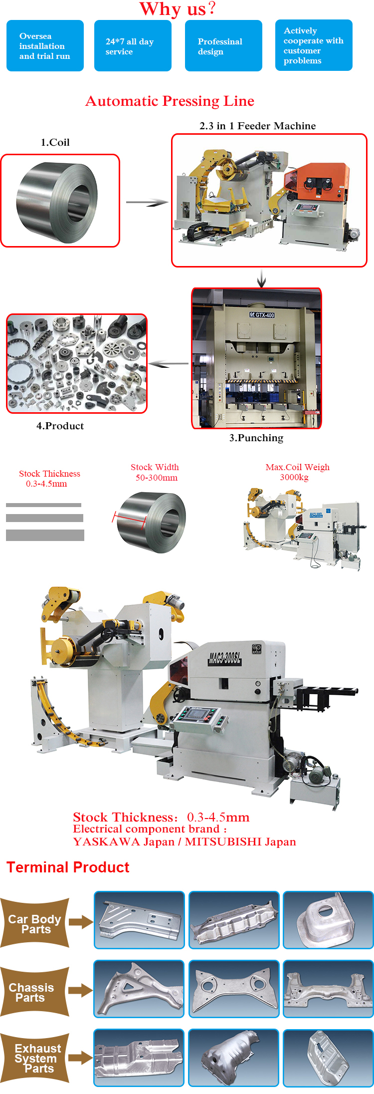 Pneumatic / Hydraulic 3 in 1 stamping periphery NC servo decoiler straightener feeder for home appliances making machine