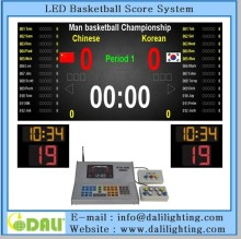 Professional wireless full color Basketball scoreboards and basketball shot clock