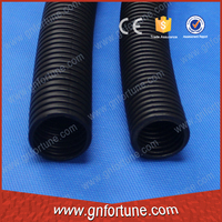 Different Types of PVC Coated Pipes and Fittings