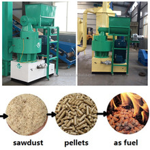 Biomass Used Pellet Mills for Sale