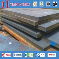 DC01 carbon aisi 1080 cold rolled steel plate