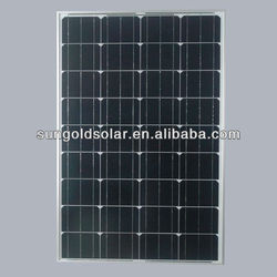 120w price per watt solar panels in india