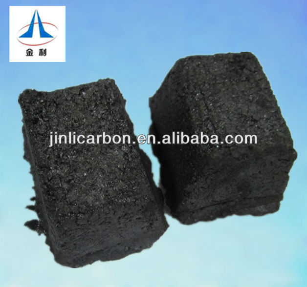 Supply of Carbon Electrode Paste