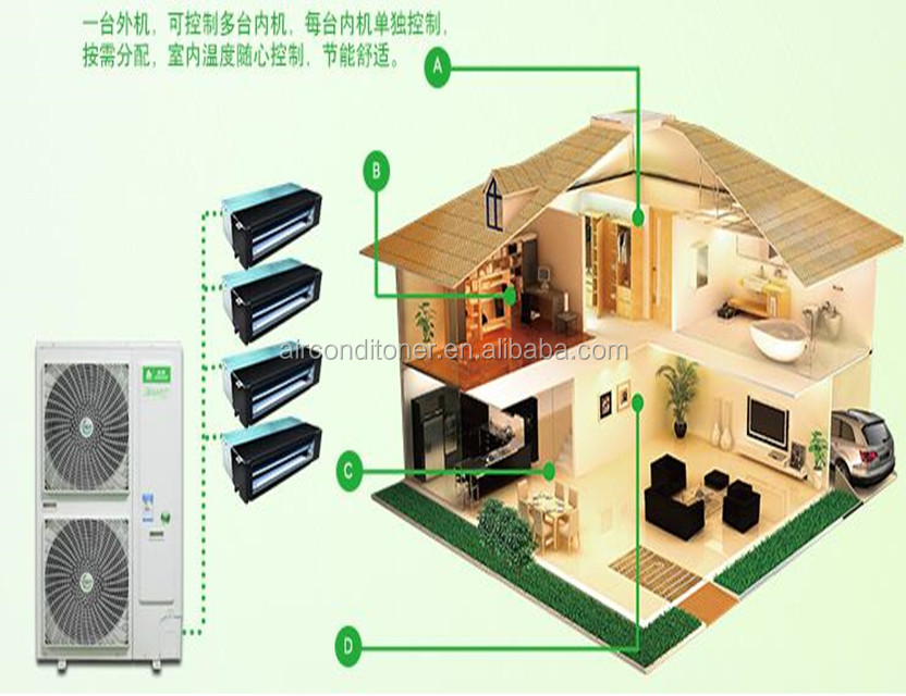 2017 all dc inverter compressor high efficiency central air conditioning prices with 3000m2 office