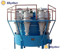 Efficient hydraulic cyclone price