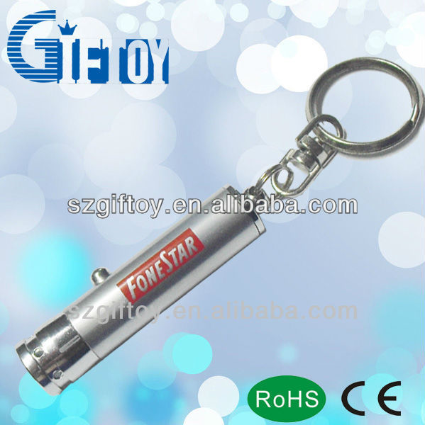 led mini torch light ce