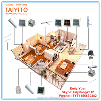 TAIYITO fashional smart home products for building automation networks and modern construction