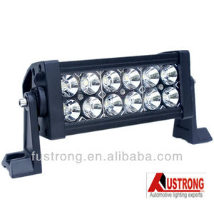Hot sale 7.5inch 36w auto led work light