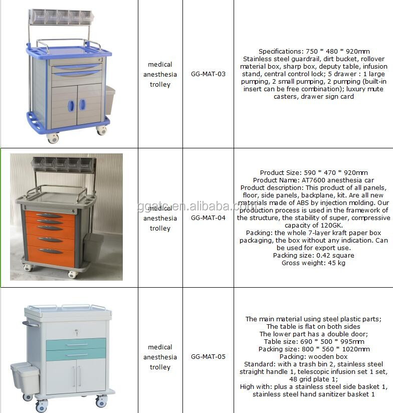 Newly ABS Medical Plastic Anesthesia Trolley With Drawers Hospital Equipment