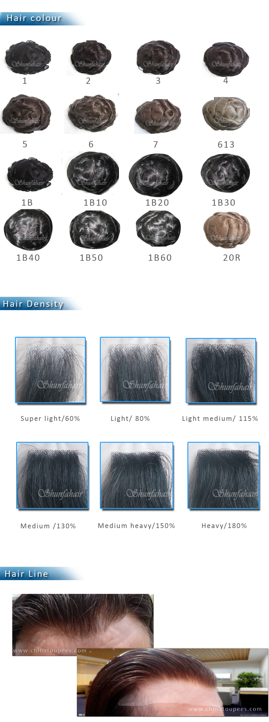 Men Ultra Thin Skin Hairpiece Hair System Toupee