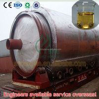 Newest CE certified waste plastic / rubber / fatlute / oil sludge recycling pyrolysis equipment