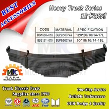 Man Heavy Duty Dump Truck Leaf Spring