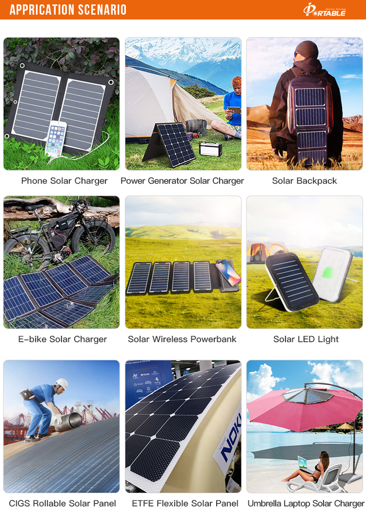 factory wholesale 18v 75w cigs solar folding bag solar charger for All USB Devices