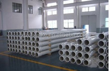 CHUNKE filter membrane housing used for ro purifier water system machine with low price