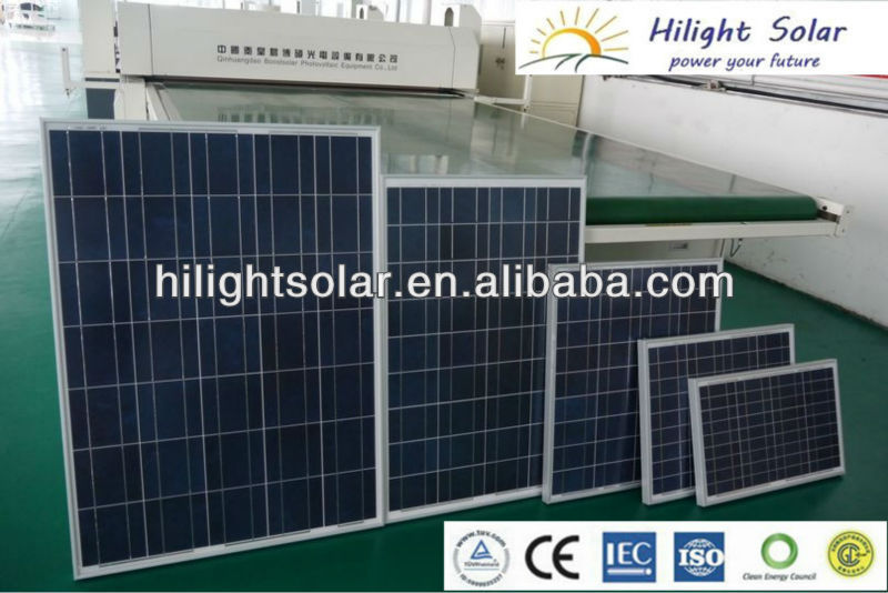 Polycrystalline solar panel 140W with TUV CE CEC IEC ISO
