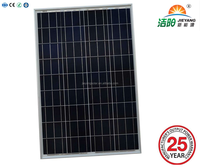 polycrystalline silicon cell pv module 85W solar panel for solar energy system
