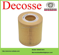 Spare Auto Part Filter Engine Oil Filter 11427508969 with High Quality