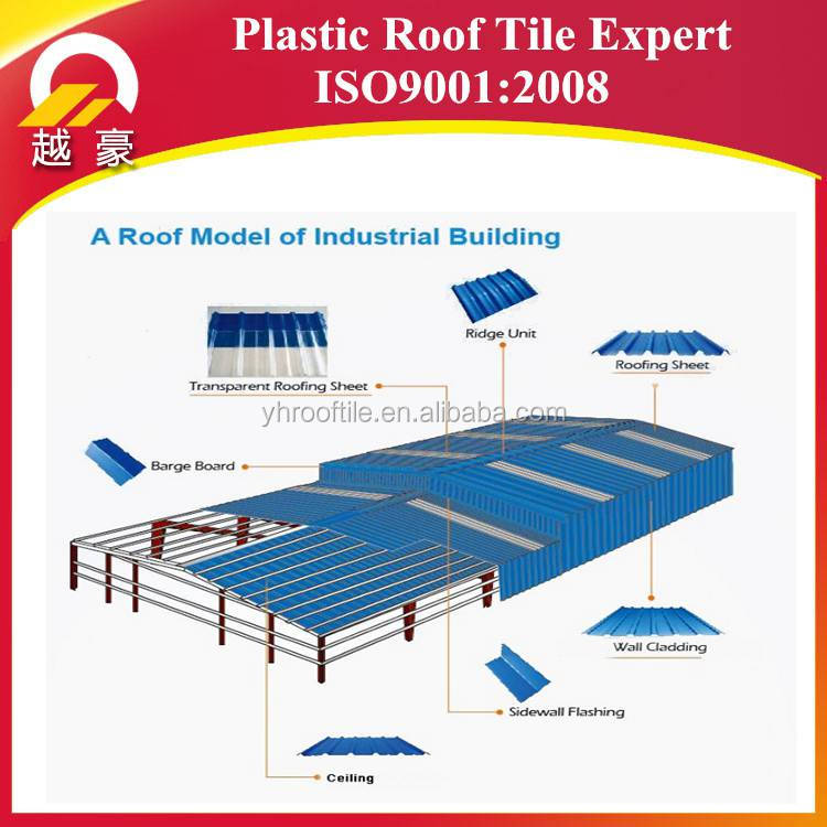 Building material asphalt techo pvc roofing sheet color roof philippines prices