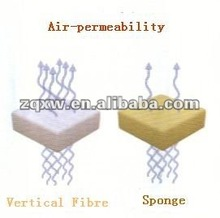 The vertical polyester wadding fibre