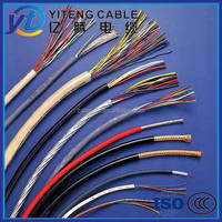 20 gauge stranded wire,multi strand electrical wire