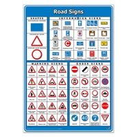 High quality PVC/Aluminum Reflective Customized Traffic Road Safety Sign