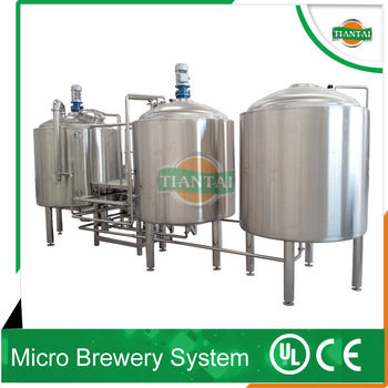 Business plan for a brewery