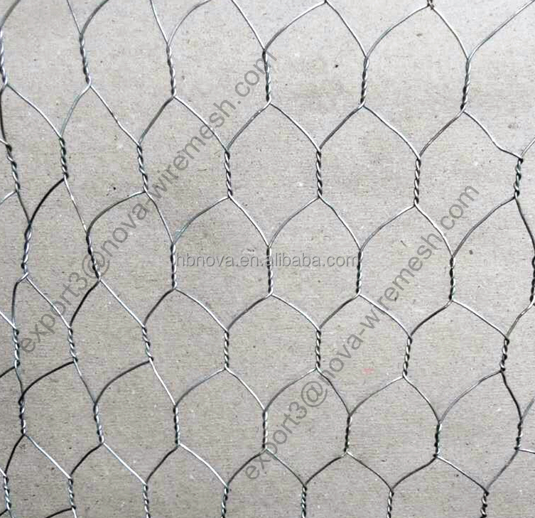 Funky Lowe S Hardware Chicken Wire Image Collection - Wiring Diagram ...