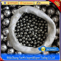 Newest hot selling cast iron steel ball