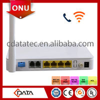 Fiber Optics To The Home Network GPON OLT ONU