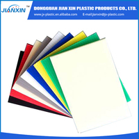 Factory Cheap Wholesale OEM pp hollow plastic sheet