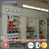 Plc Industrial Automatic Electronic Control System