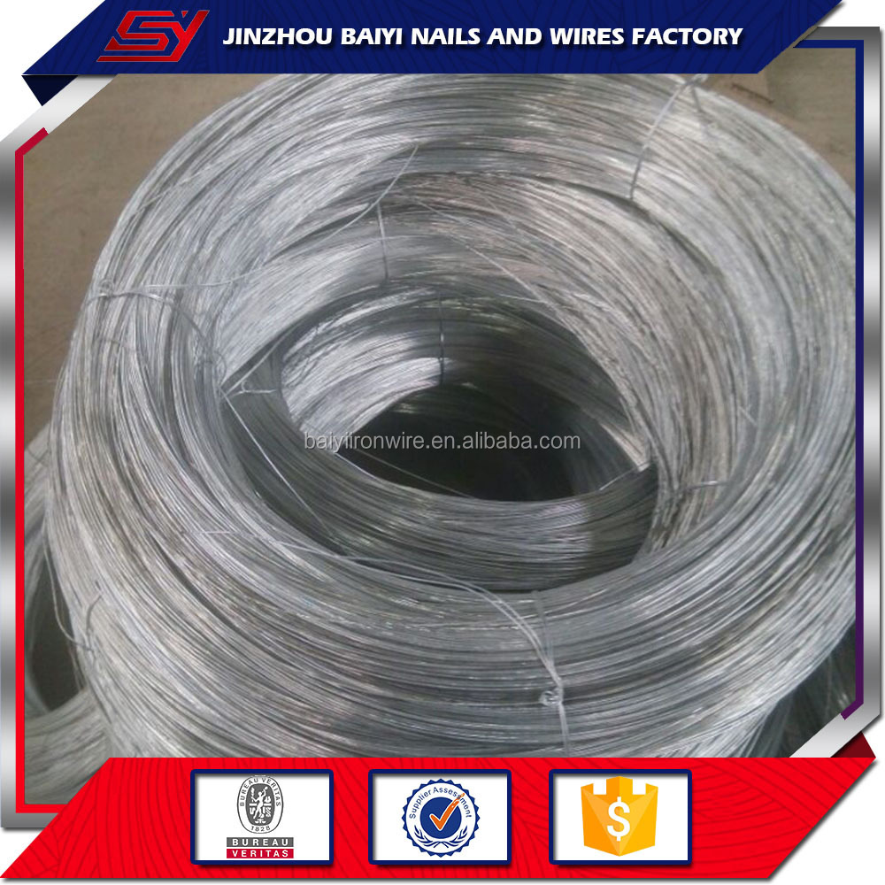 High Quality Hot Dip Galvanized Wire, Galvanized Iron Wire (manufacturer)