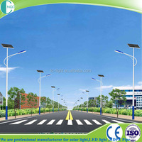 IP65 IP Rating And Street Lights