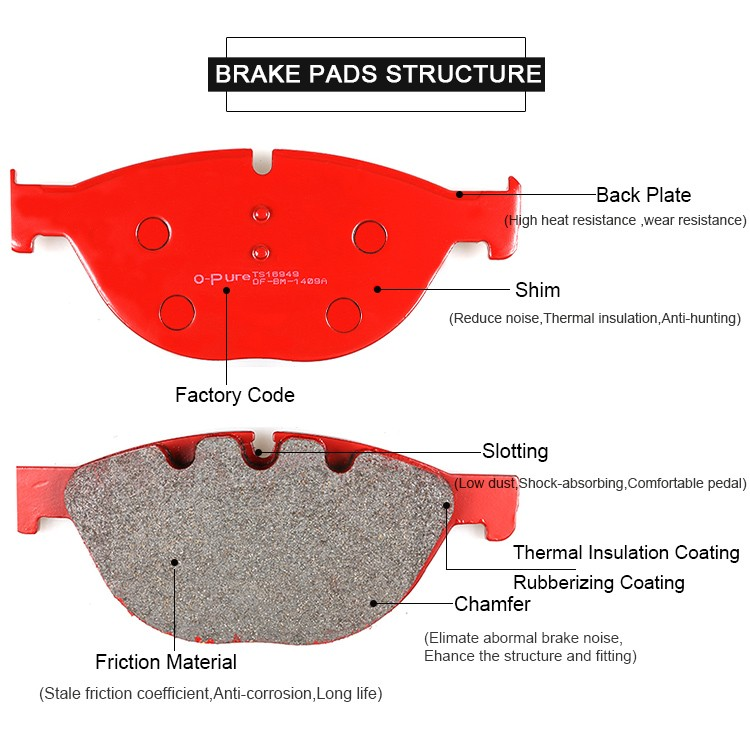 Wholesale Good quality automobile front semi metal disc brake pad D1409-8518 for 5-Series