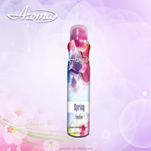 Name brand body sprays