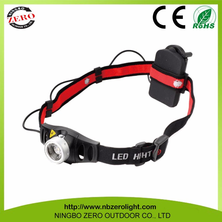 Wholesale Factory Price Motorcycle Headlight