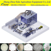 China Automatic Potato Starch Making Machinery Centrifugal Sieves