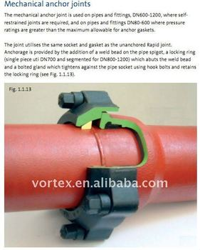 TF Joint Ductile Iron pipe