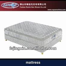 Best round bed mattress