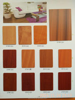 Wood grain formica wall panels/fireproof board price/furniture laminate sheet