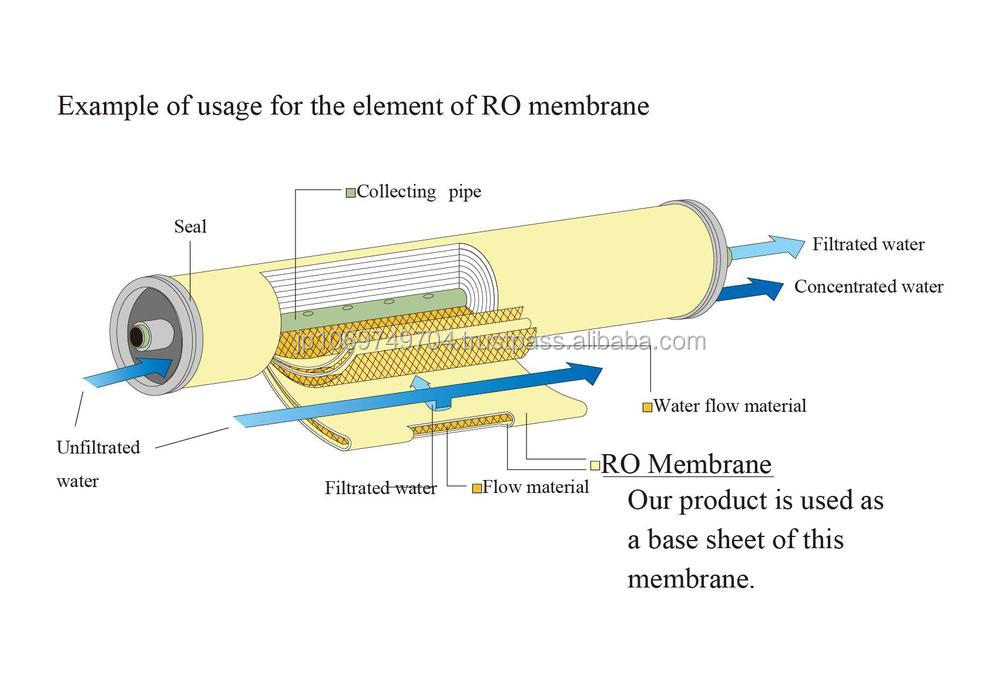 Nonwoven for membrane substrate used in wastewater treatment plant