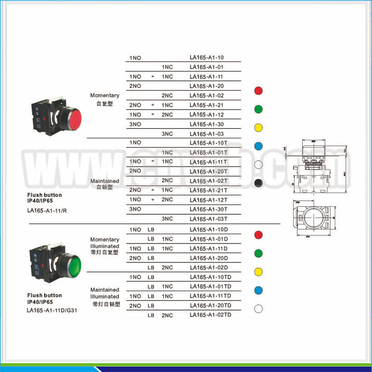 BB102 1NO/1NC/1NO1NC push button switch momentary&maintained illuminated flush push button