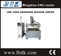 Libo Syntec Controlled Door Woodworking CNC Router