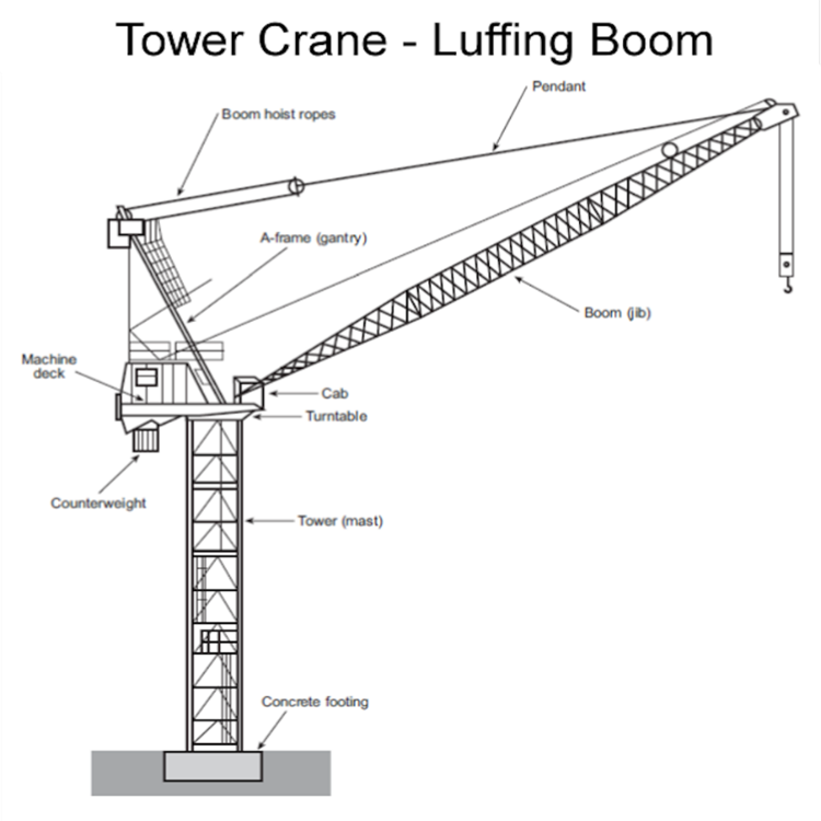 new brand heavy load trolley mini luffing jib tower crane