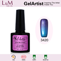 2017 Supplier Wholesale GelArtist Chameleon Color Gel Nail Polish