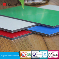 alucobond construction materials Alucobond panel price