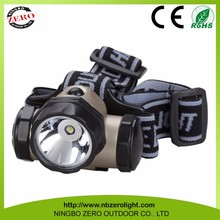 Best Sales High Quality Hiking Aluminum Led Headlamps