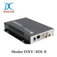 Compact H.264 HD SDI To IP Video Encoder For IPTV RTMP Streaming Server