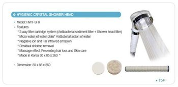 Hygienic crystal shower head